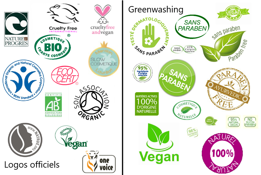 Logos greenwashing